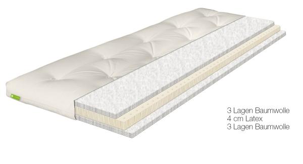 Futonsofa Bebop V4 mit Futon Comfort 80x200 cm