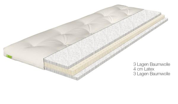 Futon Comfort 140x200 cm Natur