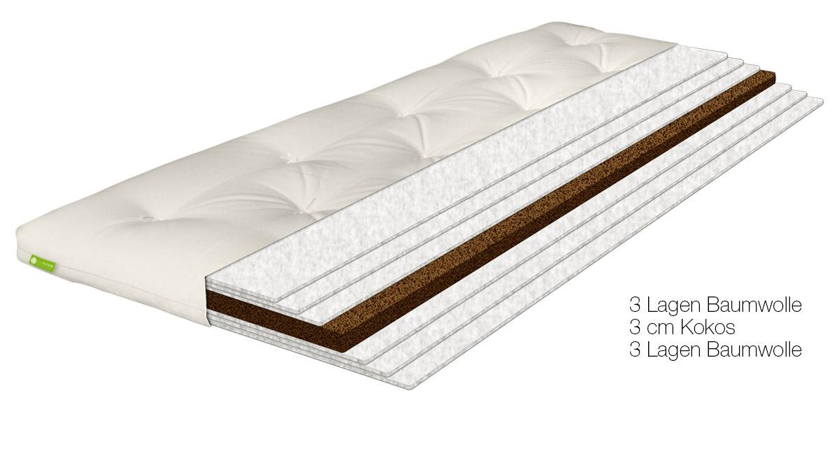 deal of the week futonbett to go sofort lieferbar 12 rabatt. Black Bedroom Furniture Sets. Home Design Ideas