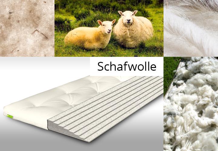 Schafwollfuton